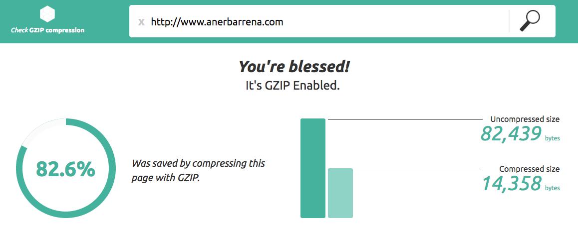 Habilitar la compresión Gzip en WordPress